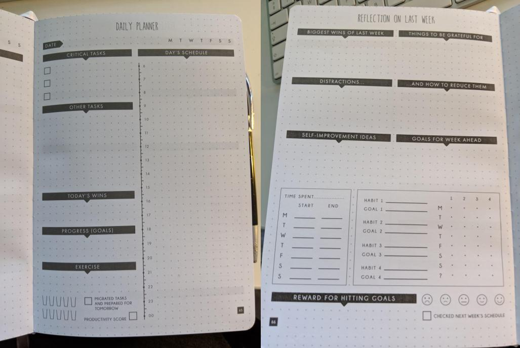 Picture of pages from the productivity planner